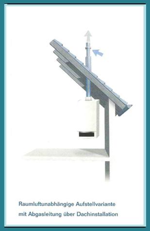 bamberg modene heizsysteme b der gasheizung. Black Bedroom Furniture Sets. Home Design Ideas